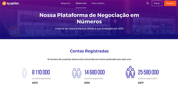 Iqoption.com - Platforma