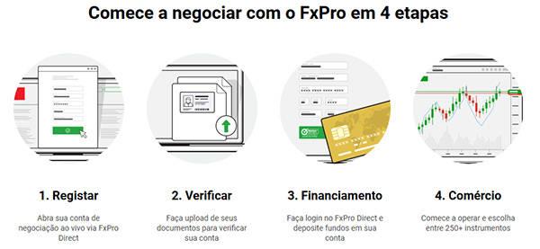 FxPro etapas